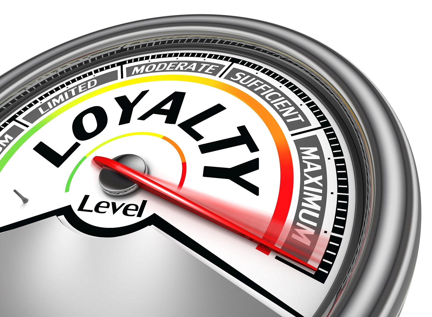 Hotel Loyalty as a Two Way Street